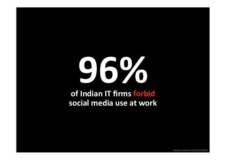 96% ofIndianITfirmsforbidsocialmediauseatwork                             Source:LivemintviaPennOlson