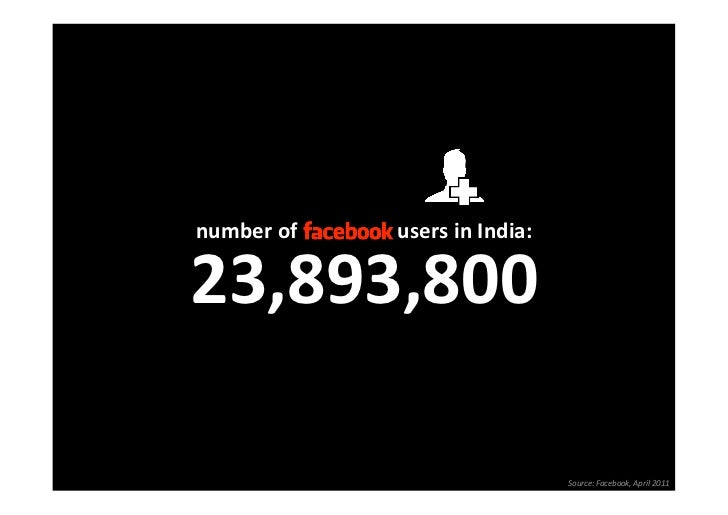 numberoffacebookusersinIndia:                                 23,893,800                                     Source...