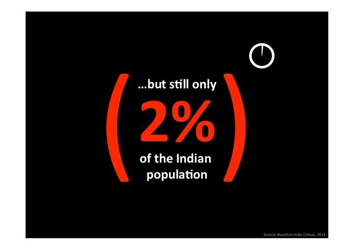 ( )…butsSllonly2%oftheIndian populaSon                    Source:BasedonIndiaCensus,2011
