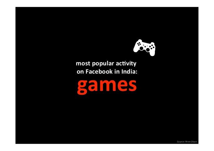 mostpopularacSvityonFacebookinIndia:                    games                             Source:PennOlson