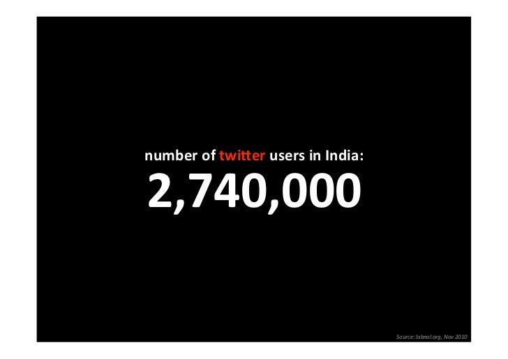numberoftwilerusersinIndia:                               2,740,000                                   Source:labno...