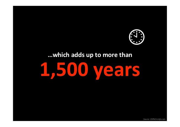 …whichaddsuptomorethan1,500years                               Source:ESPNCricInfo.com