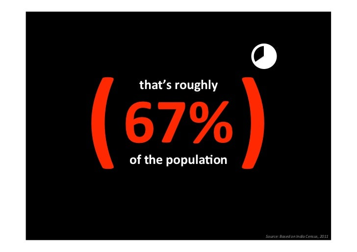 (                       )     that'sroughly    67%    ofthepopulaSon                        Source:BasedonIndiaC...