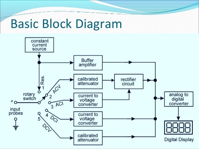 Digital Multimeter Diagram New Wiring Diagram For Light Switch
