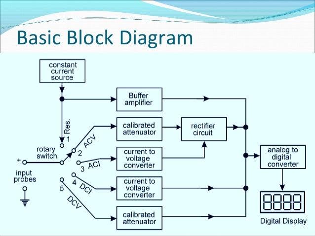 Simple Ohmmeter Circuit Diagram Of Separate : Digital multimeter
