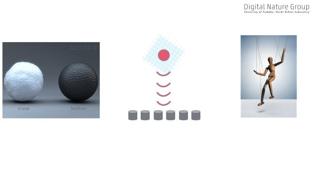 Material Mechanics and Audio/ Visual/Haptic Human Computation Display Computational Design Method Design the hidden layers...