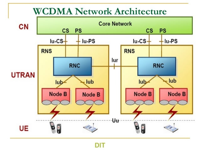 Digital network lecturer6 for Architecture 3g