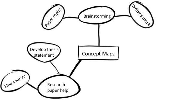 Concept Map Research.Express Workshop Concept Mapping