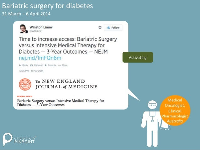 Bariatric surgery for diabetes 31 March – 6 April 2014 Medical Oncologist, Clinical Pharmacologist Australia Activating