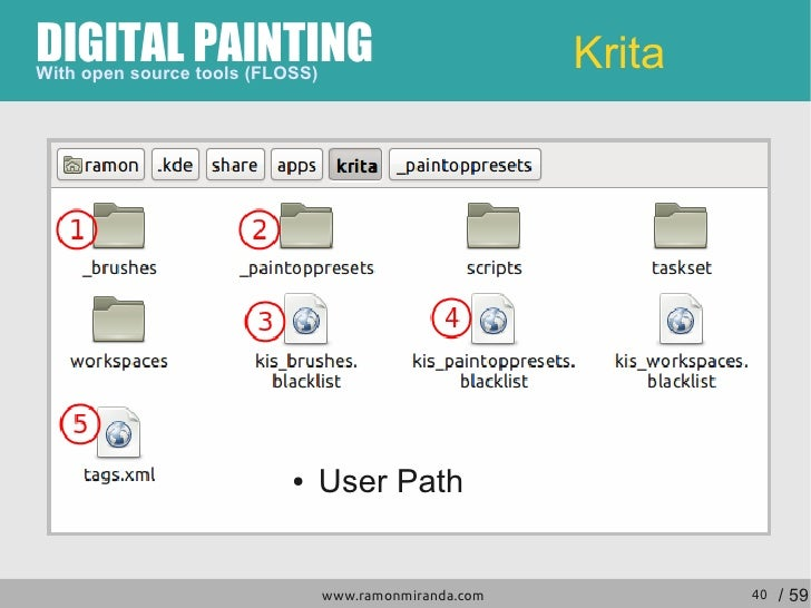 Digital Painting With Open Source