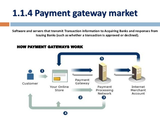Citi Card Online Payment >> Digital payments