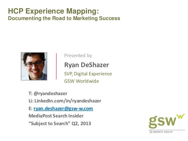 HCP Experience Mapping:Documenting the Road to Marketing Success                      Presented by                      Ry...
