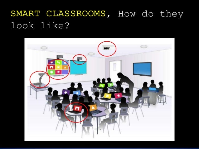 Smart Classroom Equipments for Digital Teaching & Learnng