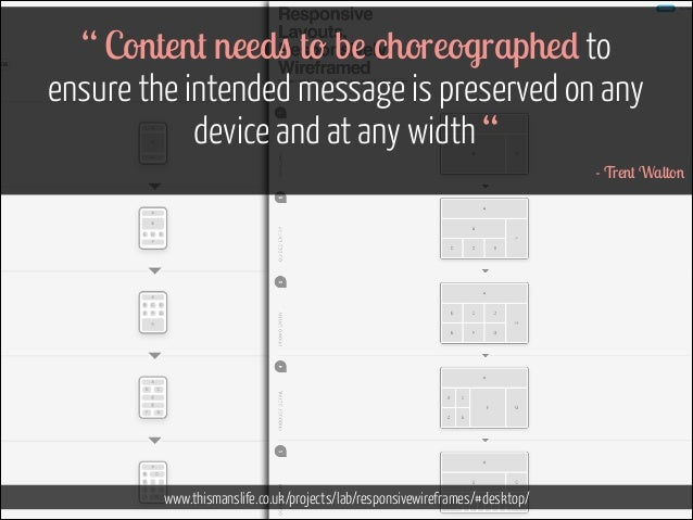 """"""" Content needs to be choreographed to  ensure the intended message is preserved on any device and at any width """" - Trent..."""