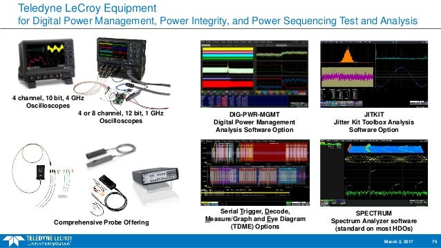 Webinar slides digital power management and power integrity analysis summary march 2 2017 74 75 teledyne lecroy ccuart Images