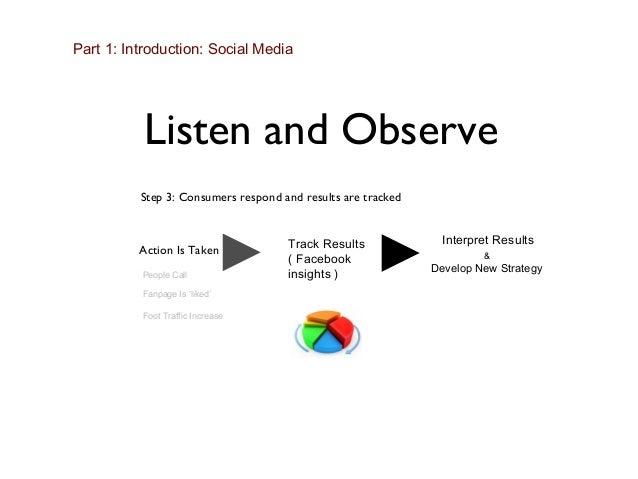 Part 1: Social MediaPart 1: Introduction: Social Media Seeking Warm Connections