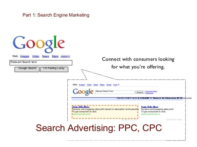 Part 1: Search Engine Marketing Display Network Advertising