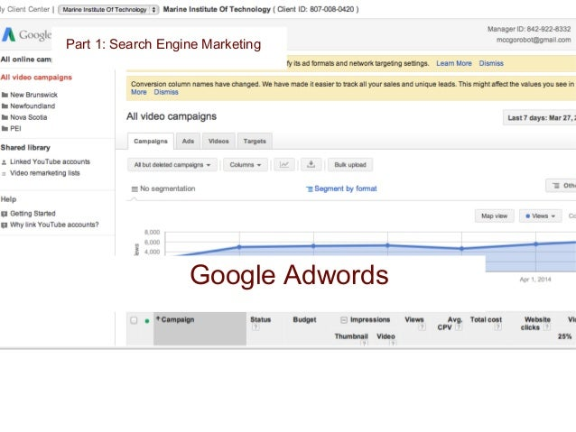 Are you feeling like this? Part1: Search Engine Marketing