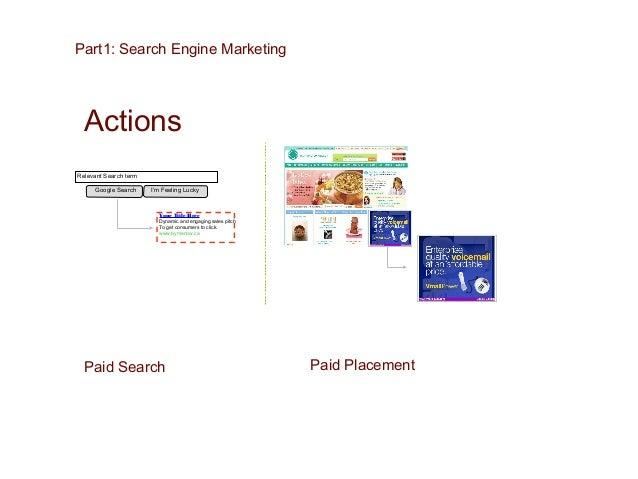 49 Part1: Search Engine Marketing
