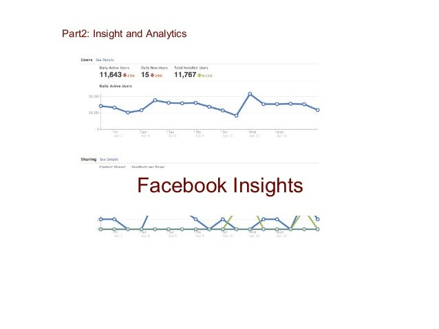 HootSuite hootsuite.com Part2: Insight and Analytics