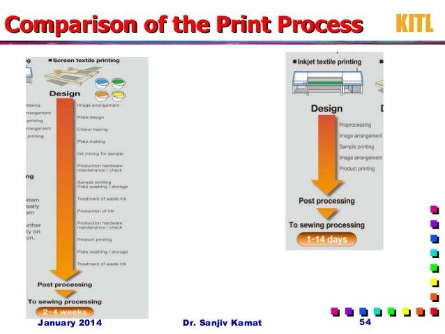 Analogue Vs Ink Jet PrintingAnalogue Printing January 2014 53Dr Sanjiv Kamat KITL 54