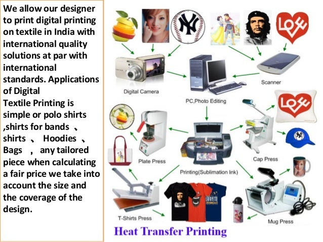 Digital Printing With Dye Sublimation Ink And Heat