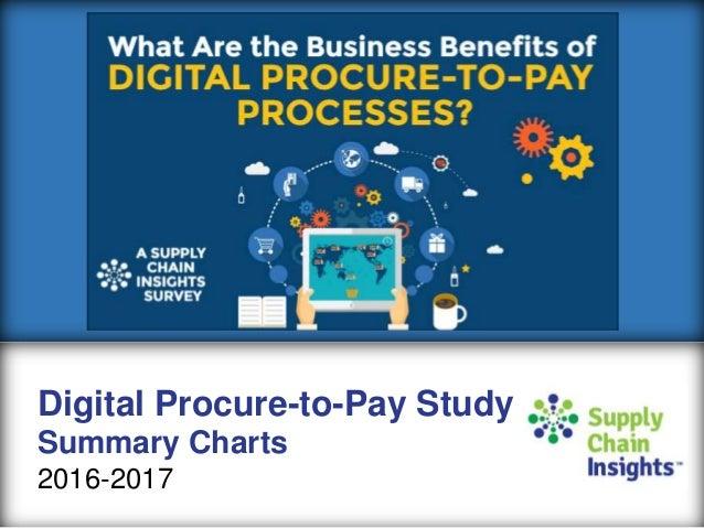 Digital Procure-To-Pay - Study Summary Charts - 15 AUG 2017