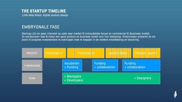 Techstartupday Digital Product Design,Open Concept Industrial Industrial Creative Office Interior Design