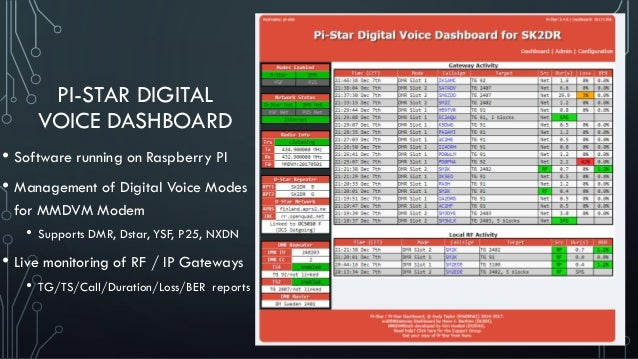 Digital Radio for Voice Communications