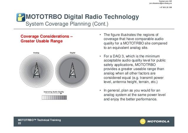 Digital radio teknologi