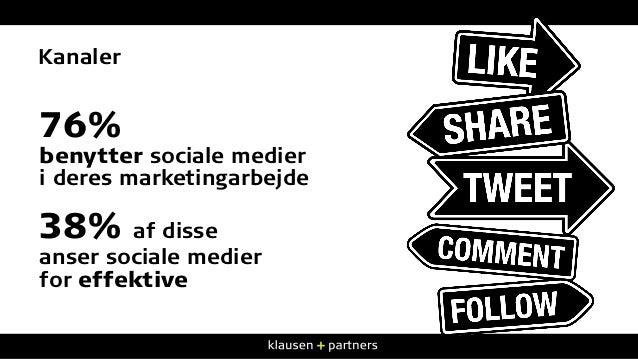 Kanaler 76% benytter sociale medier i deres marketingarbejde 38% af disse anser sociale medier for effektive