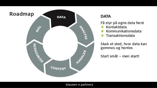 Roadmap DATA Få styr på egne data først ✚ Kontaktdata ✚ Kommunikationsdata ✚ Transaktionsdata Skab et sted, hvor data k...