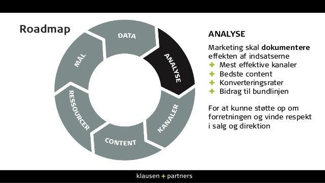 Roadmap ANALYSE Marketing skal dokumentere effekten af indsatserne ✚ Mest effektive kanaler ✚ Bedste content ✚ Konverte...