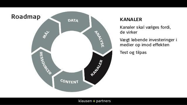 Roadmap KANALER Kanaler skal vælges fordi, de virker Vægt løbende investeringer i medier op imod effekten Test og tilpas