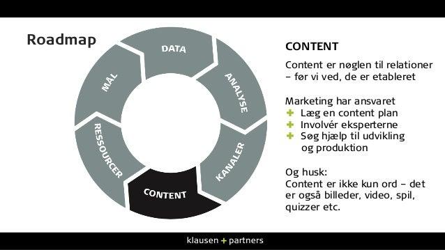 Roadmap CONTENT Content er nøglen til relationer – før vi ved, de er etableret Marketing har ansvaret ✚ Læg en content pl...