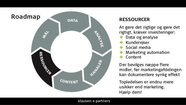 Roadmap RESSOURCER At gøre det rigtige og gøre det rigtigt, kræver investeringer: ✚ Data og analyse ✚ Kunderejser ✚ Soc...