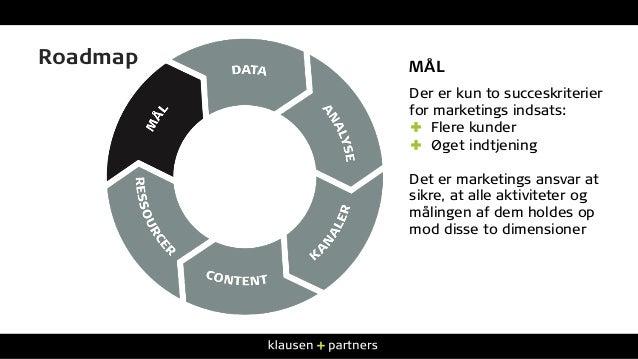 Roadmap MÅL Der er kun to succeskriterier for marketings indsats: ✚ Flere kunder ✚ Øget indtjening Det er marketings ans...