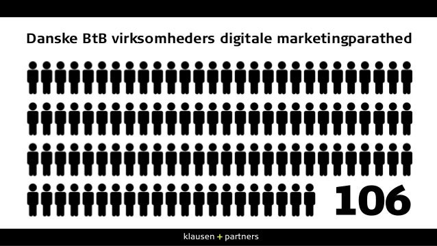 Danske BtB virksomheders digitale marketingparathed 061