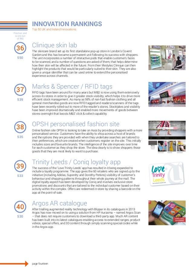 Digital Retail Innovations 2015
