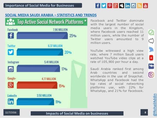 Digital revolution Saudi Arabia