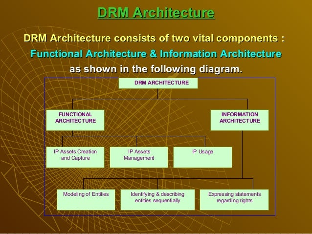 digital rights management drm research paper Challenges to digital rights management: an annotated  most of the research on digital rights management begins  the paper offers a realistic approach to drm.