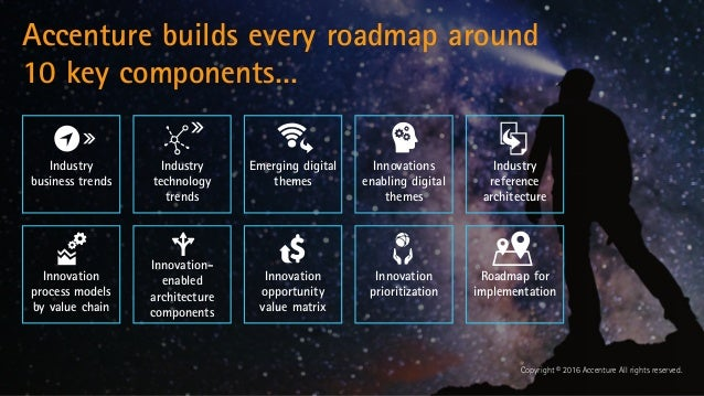 Digital Road Maps on
