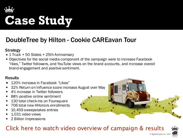hilton case study 3vr case study hilton americas study: hilton americas we are saving the hotel a significant amount of money by catching these employees and controlling the problem, moore said.