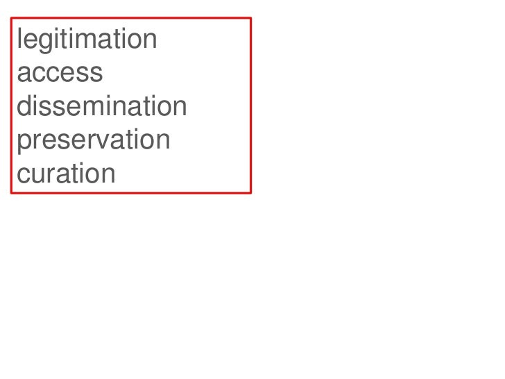 legitimationaccessdisseminationpreservationcuration