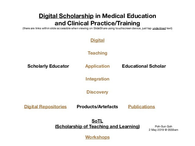 Scholarly Educator Educational Scholar Discovery Application Integration Teaching Digital Digital Scholarship in Medical E...
