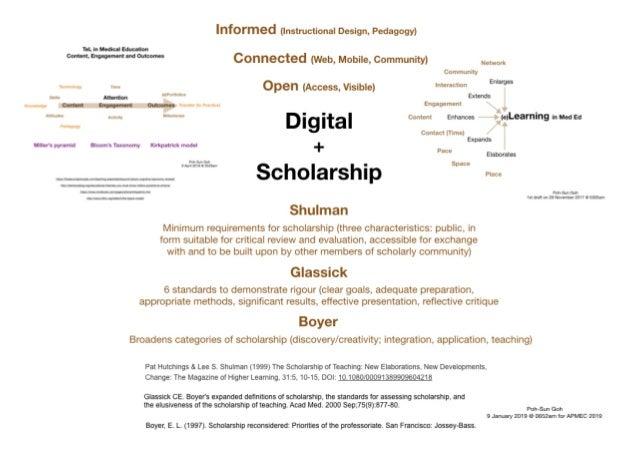 Digital Scholarship Symposium @ APMEC 2019