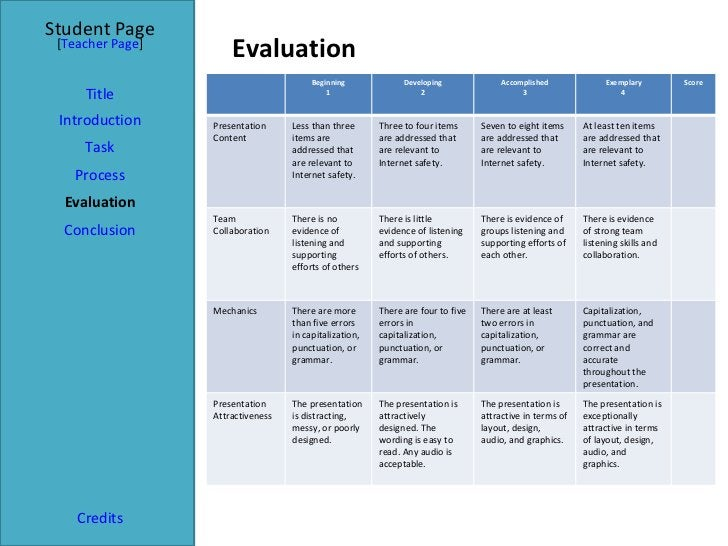 Evaluation Student Page Title Introduction Task Process Evaluation Conclusion Credits [ Teacher Page ] Beginning 1 Develop...