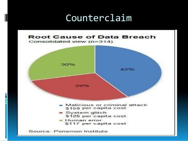 digital security examples
