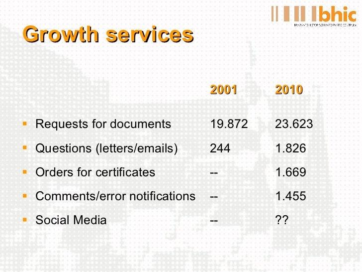 Growth services <ul><li>  2001 2010 </li></ul><ul><li>Requests for documents   19.872 23.623 </li></ul><ul><li>Questions (...