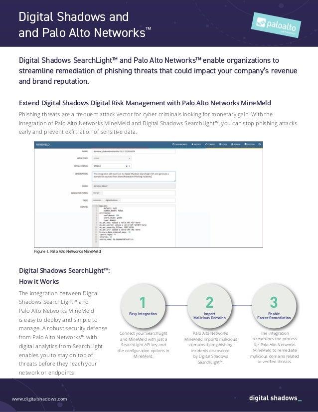 Digital Shadows and Palo Alto Networks Integration Datasheet